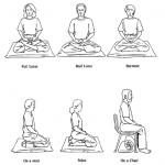 positions zazen